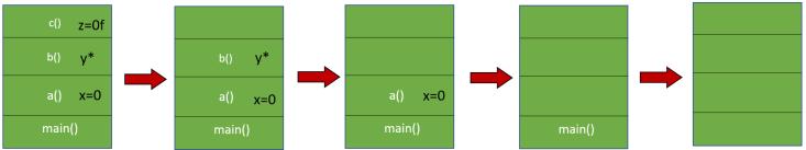 thread-stack-frame-2